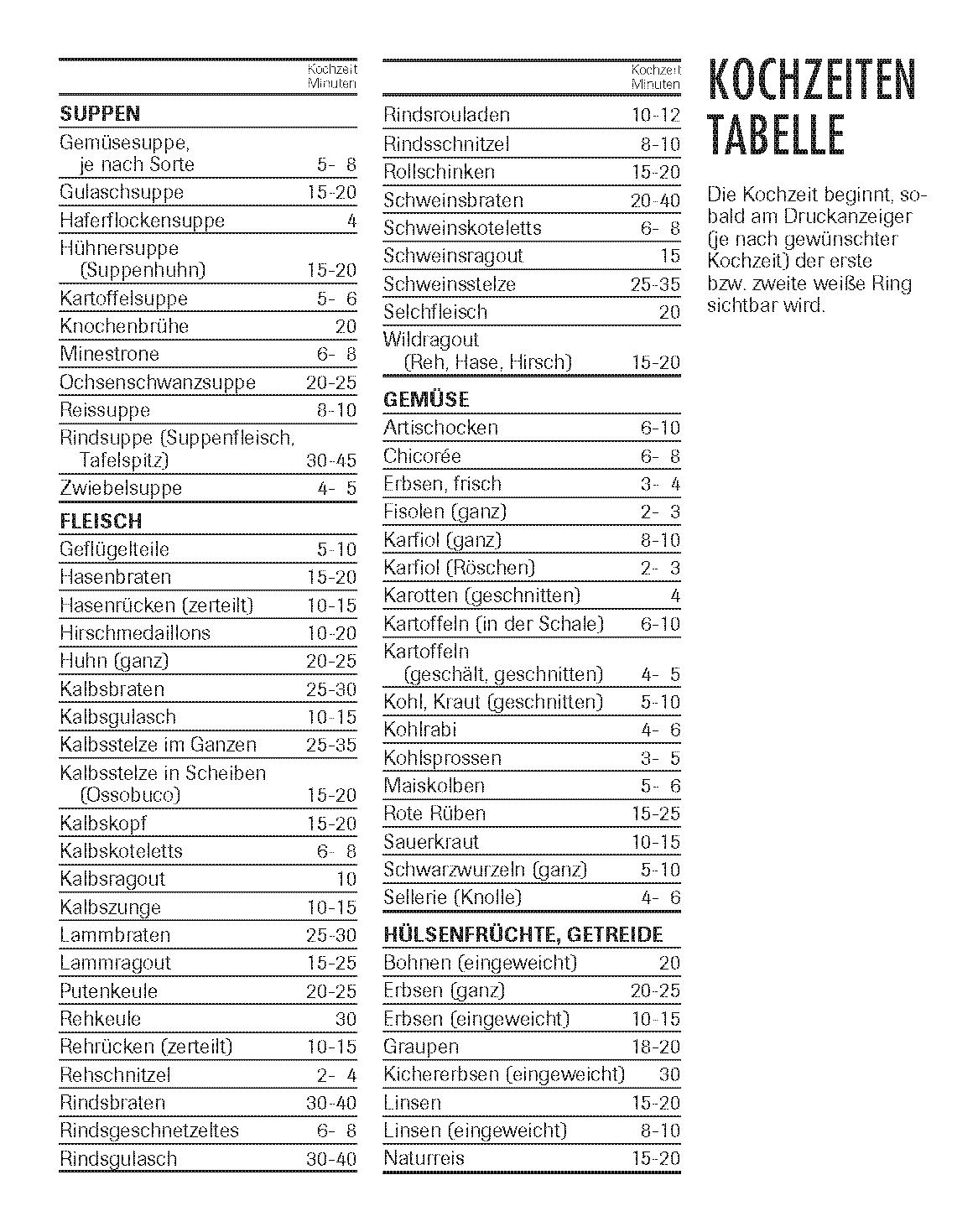 kelomat_schnellkochen_kochzeittabelle